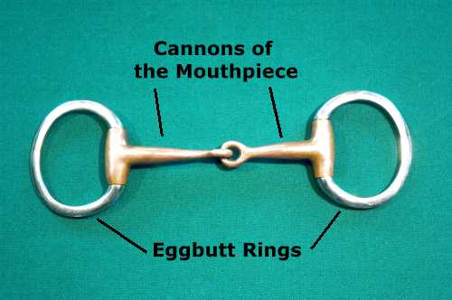 Snaffle Bit with Copper Mouthpiece